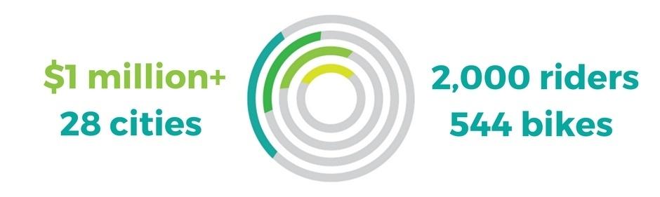 spin4 2017 impact-1.jpg